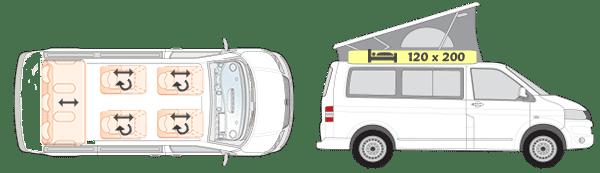 7 seater minibus is built around the Volkswagen Transporter T6 Beach series